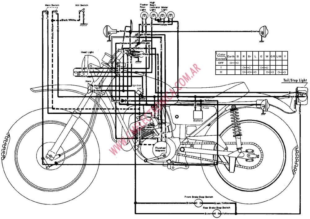 medium resolution of 1979 dt 250 wiring diagram wiring diagram compilation 1975 yamaha dt250 wiring diagram wiring diagram toolbox