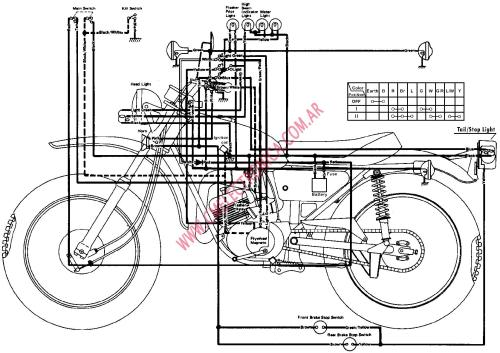 small resolution of 1979 dt 250 wiring diagram wiring diagram compilation 1975 yamaha dt250 wiring diagram wiring diagram toolbox