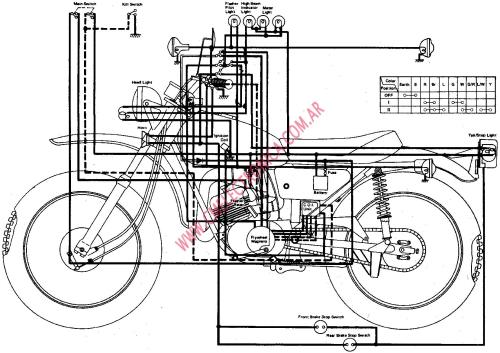 small resolution of 1974 yamaha dt 100 wiring diagram wiring diagram third level rh 19 16 14 jacobwinterstein com 1982 yamaha dt 100 1978 yamaha 100 enduro