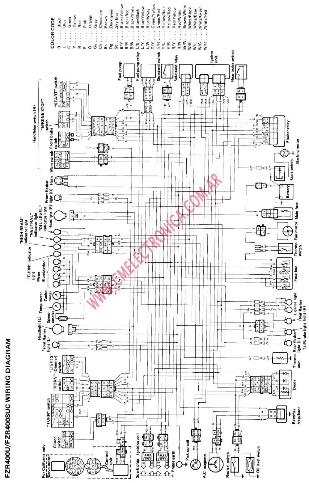 medium resolution of 96 cherokee wiring diagram 96 free engine image for user