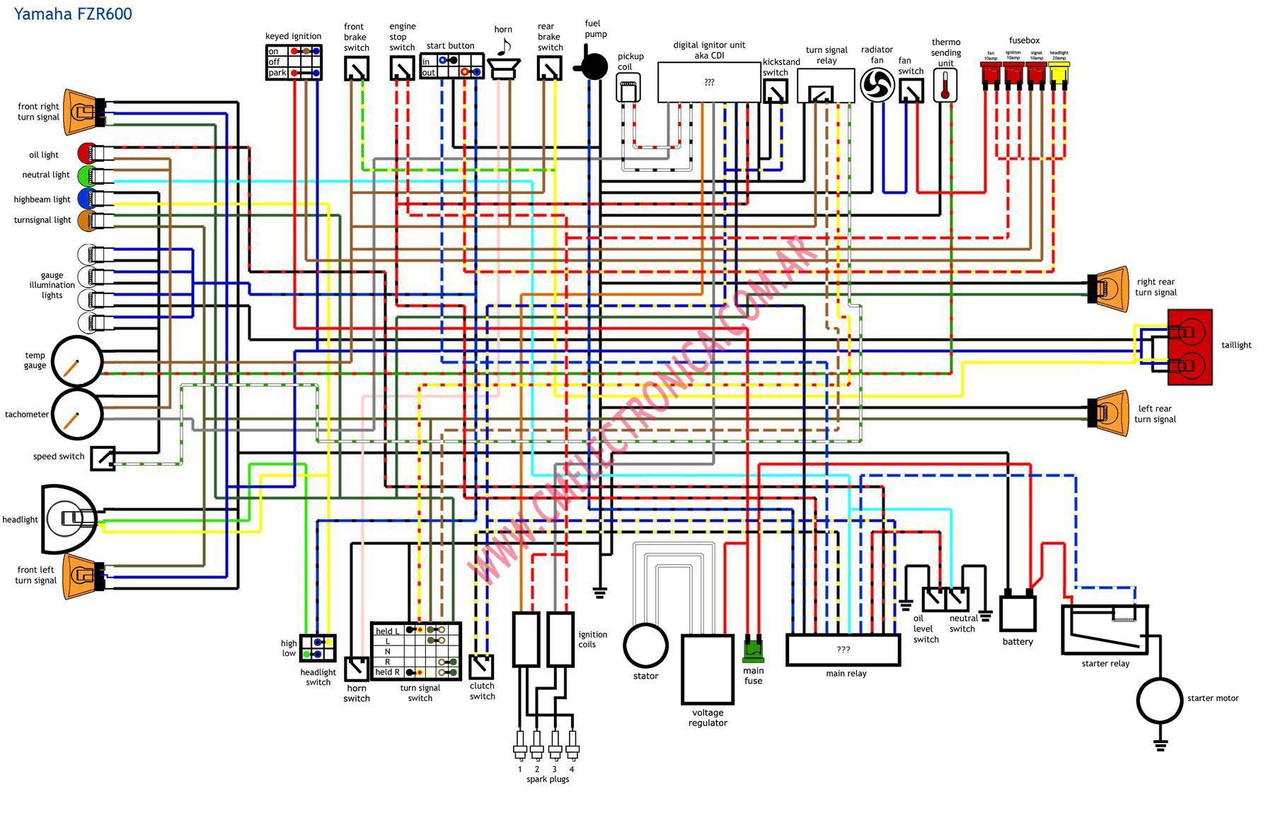 hight resolution of diagrama yamaha fzr600 yamaha 90 outboard wiring diagram yamaha atv wiring diagram
