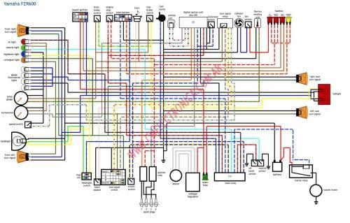 small resolution of diagrama yamaha fzr600 yamaha 90 outboard wiring diagram yamaha atv wiring diagram