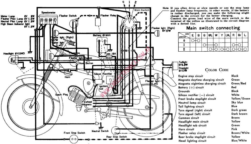 medium resolution of diagrama yamaha g5 g6 s sb g s rd60 a diagrama kawasaki kh250wire