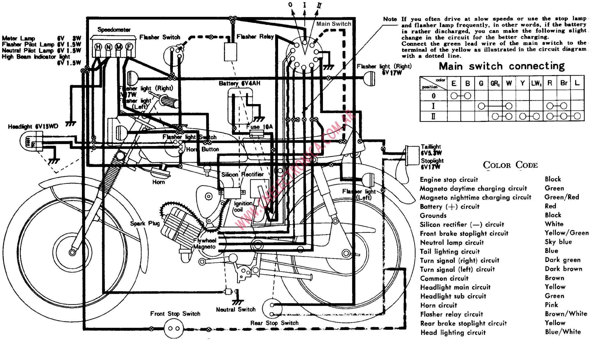 hight resolution of diagrama yamaha g5 g6 s sb g s rd60 a diagrama kawasaki kh250wire
