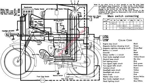 small resolution of diagrama yamaha g5 g6 s sb g s rd60 a diagrama kawasaki kh250wire