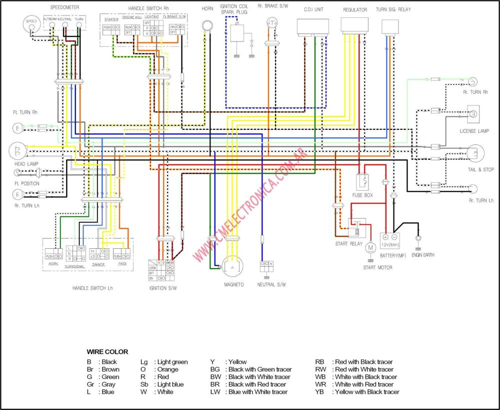 medium resolution of ltz 400 wiring diagram wiring diagramltz 400 wiring diagram wiring diagrams mix ltz 400 cdi wiring