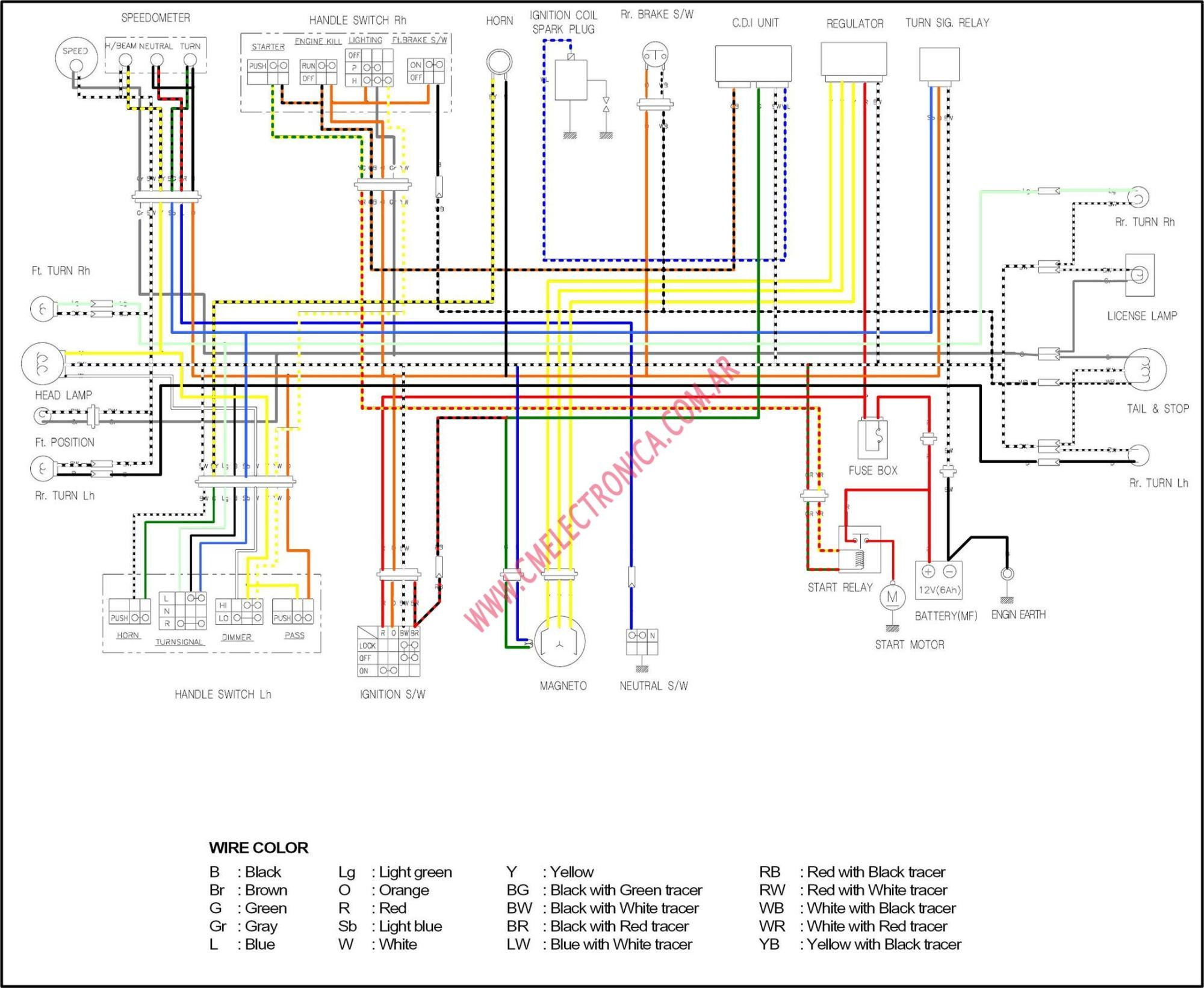 hight resolution of ltz 400 wiring diagram wiring diagramltz 400 wiring diagram wiring diagrams mix ltz 400 cdi wiring