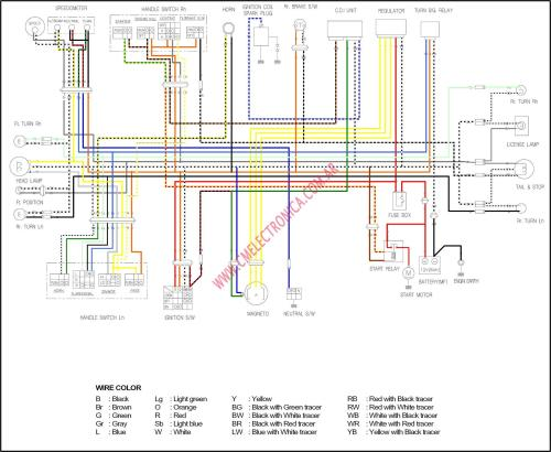 small resolution of ltz 400 wiring diagram wiring diagramltz 400 wiring diagram wiring diagrams mix ltz 400 cdi wiring