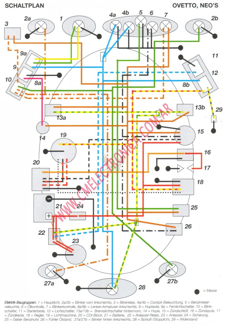 medium resolution of yamaha aerox 50cc wiring diagram 32 wiring diagram 2 stroke engine wire diagram 43cc gas scooter wiring diagram