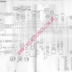 Yamaha Blaster Wiring Australian 7 Pin Trailer Plug Diagram  The
