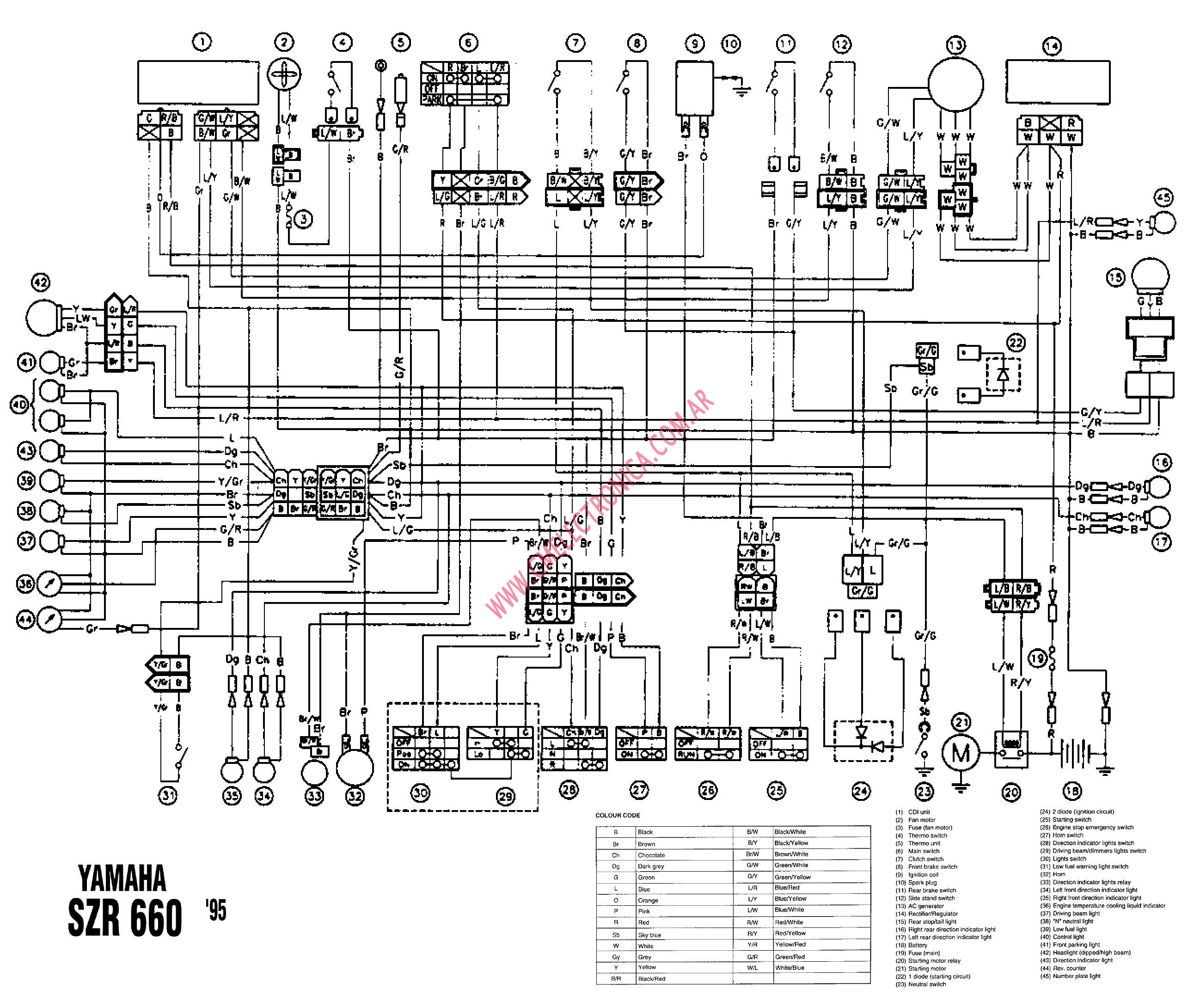 Yamaha 660 Wiring Diagram Diagrams For 2005 Grizzly 2006 Rhino 32 Xt