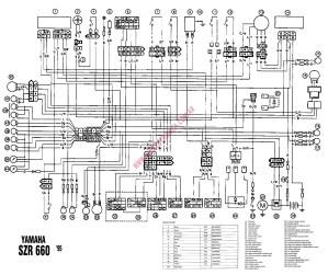 Diagrama yamaha szr660