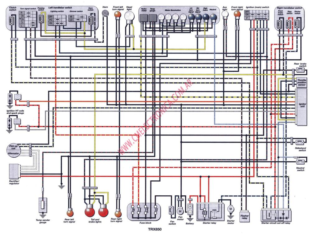 medium resolution of diagrama yamaha trx850 yamaha trx 850 cafe racer yamaha trx 850 wiring diagram