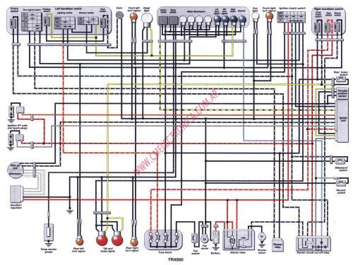 small resolution of yamaha trx 850 wiring diagram wiring diagram hub  yamaha com philippines diagrama yamaha