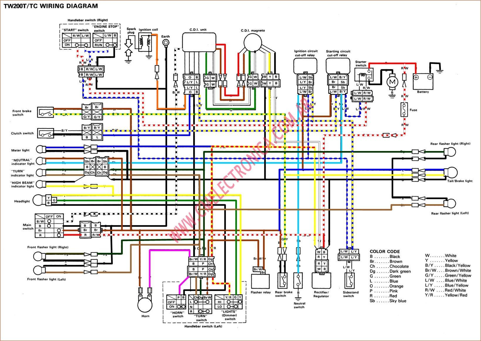 2004 Yamaha Raptor 350 Wiring Harness Diagram