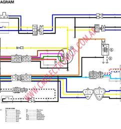 2001 yamaha blaster wiring diagram wiring diagram third level2005 yamaha blaster wiring diagram wiring diagrams schema [ 1068 x 865 Pixel ]