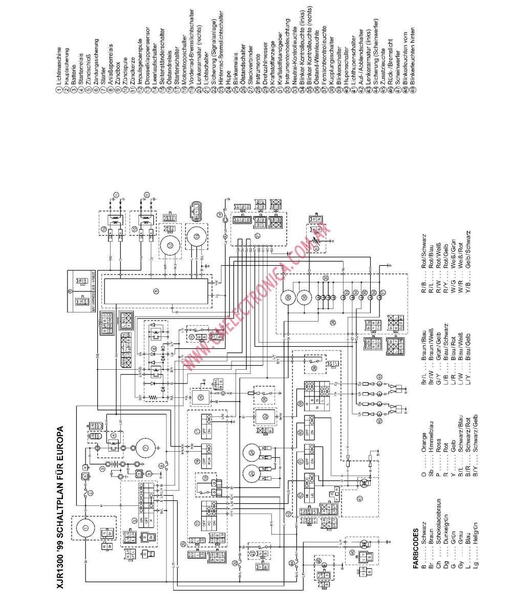 medium resolution of yamaha xjr1300