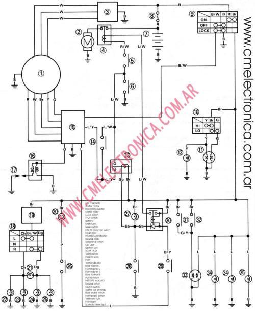 small resolution of honda atv engine diagram 1989 get free image about yamaha wiring color codes yamaha yfm 250
