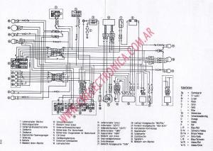 2003 Zx9r | Wiring Diagram Database