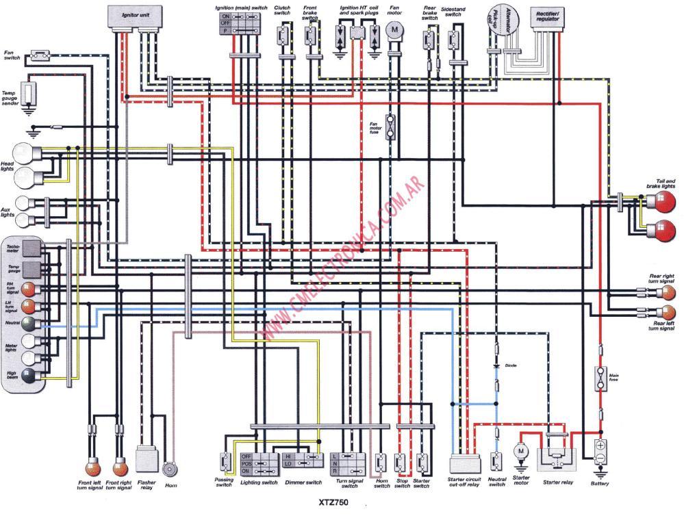 medium resolution of location of fuse box 1982 honda goldwing location free 1995 yamaha virago 750 wiring diagram