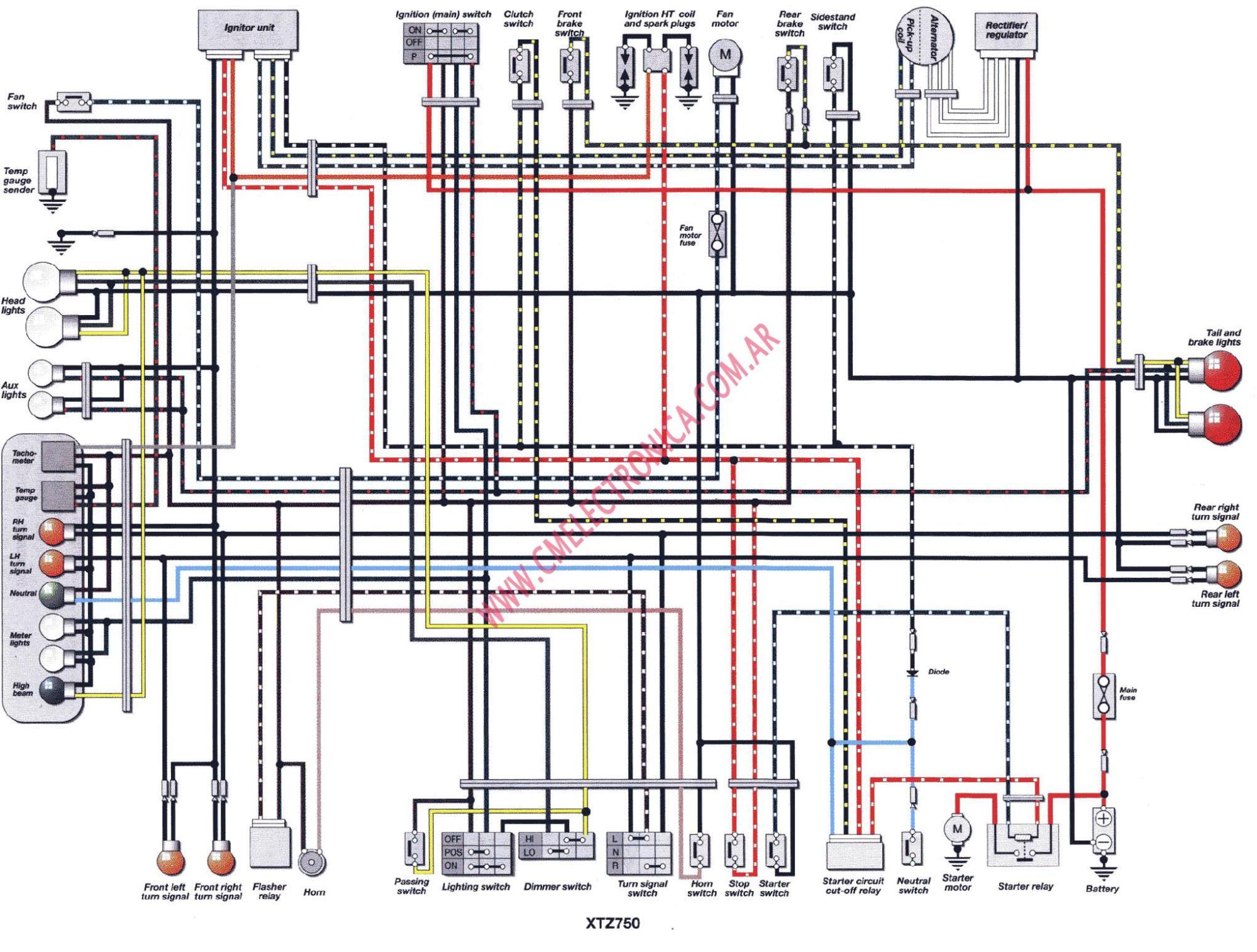 hight resolution of location of fuse box 1982 honda goldwing location free 1995 yamaha virago 750 wiring diagram