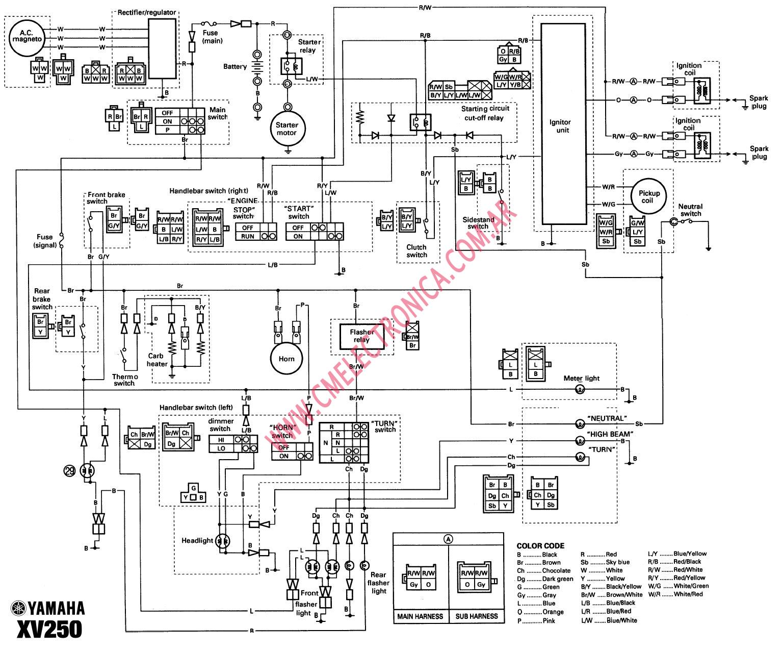 Wiring Diagram Of Suzuki Raider J