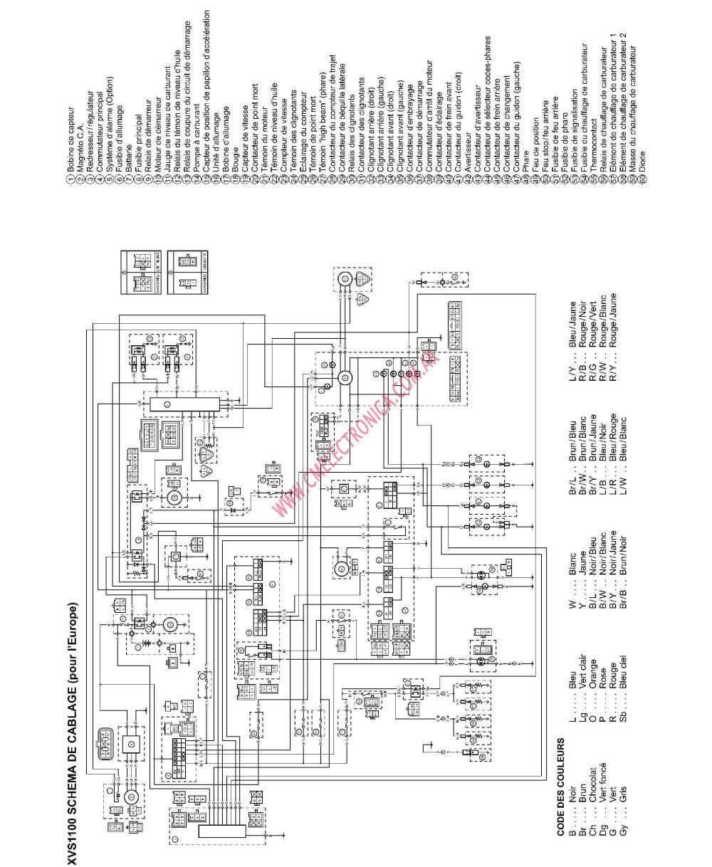 medium resolution of yamaha xvs1100