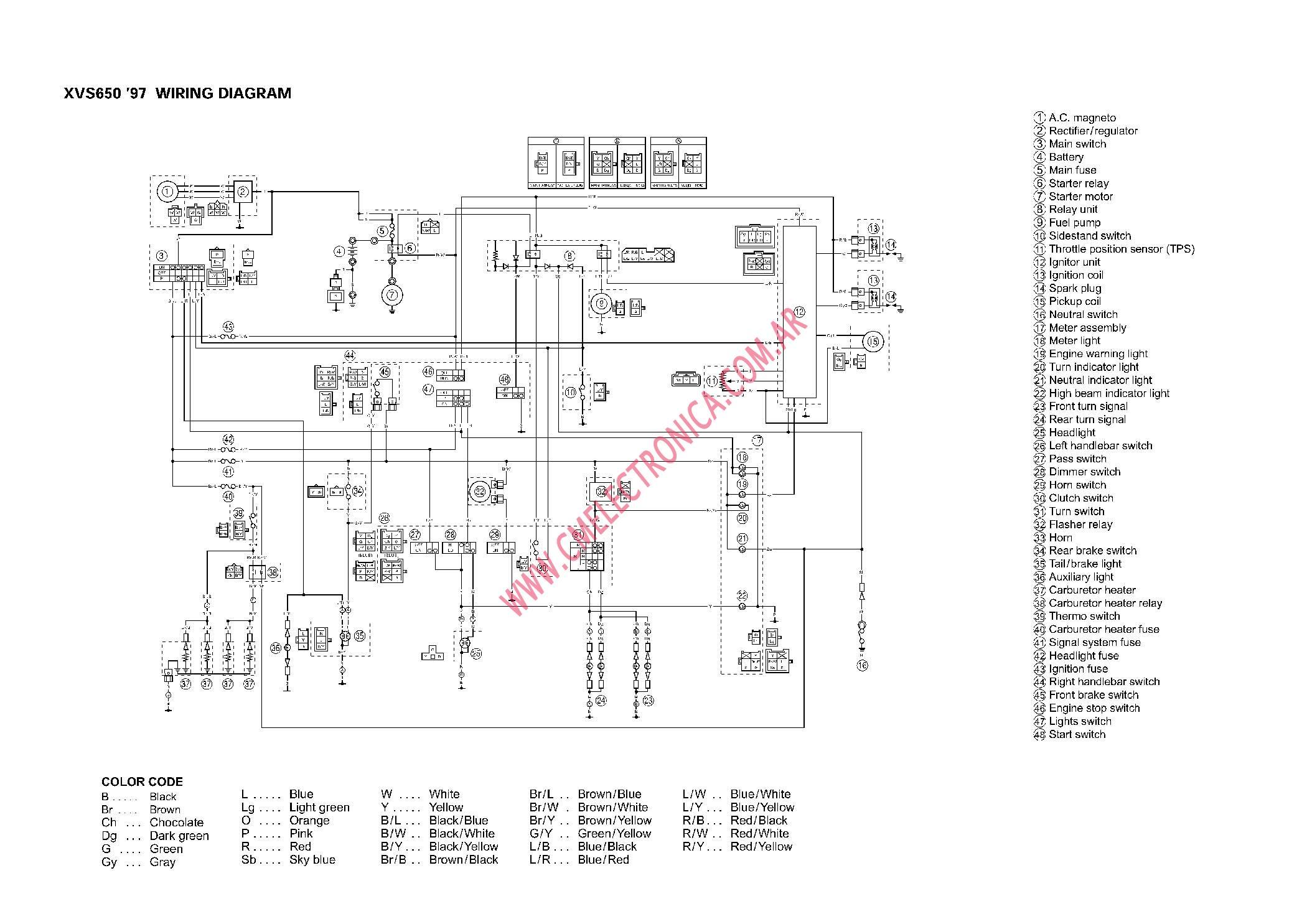 Diagrama Yamaha Xvs650