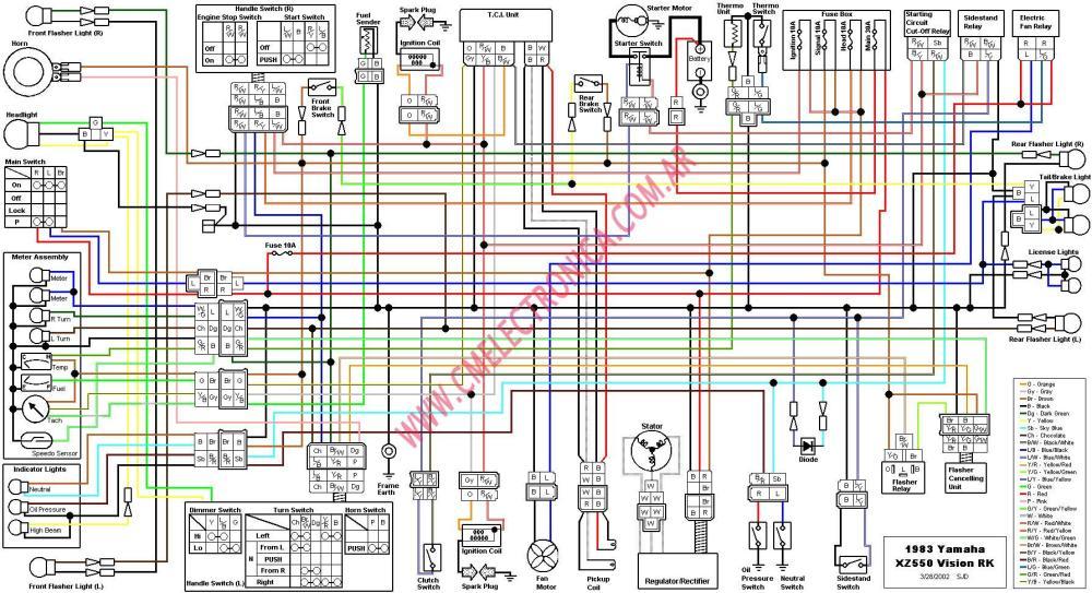 medium resolution of whirlpool refrigerator wiring diagram whirlpool images sensor on ge washing machine motor wiring diagram picture