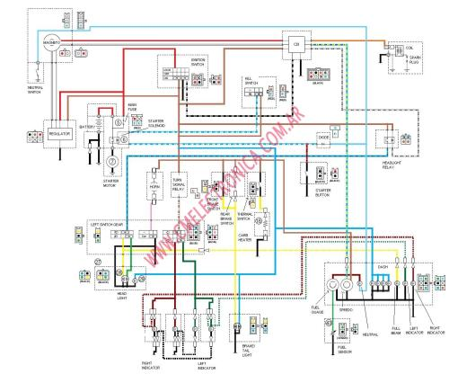 small resolution of wiring diagram for can am spyder wiring get free image harley davidson softail wiring diagram