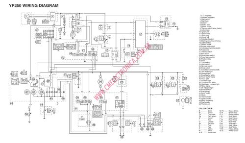 small resolution of yamaha bear tracker 250 cdi box wiring diagram and fuse box yamaha kodiak 400 wiring diagram