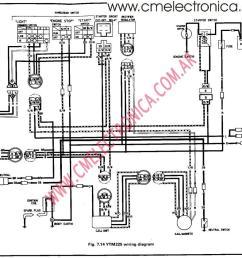 yamaha vmax 225 wiring diagram imageresizertool com [ 1125 x 841 Pixel ]