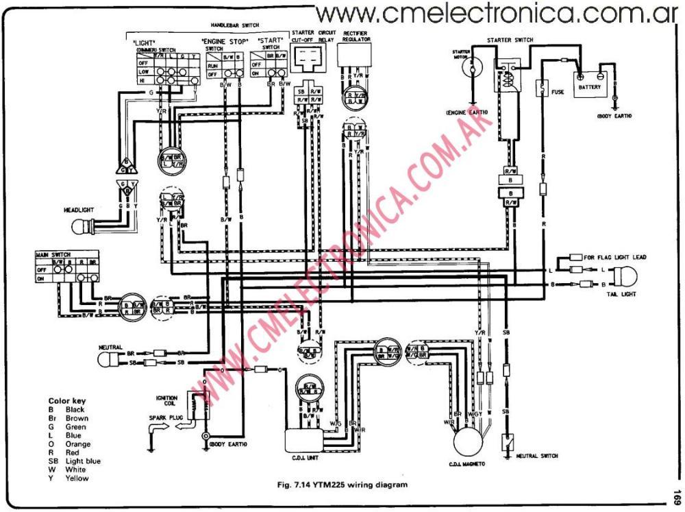 medium resolution of yamaha vmax 225 wiring diagram imageresizertool com