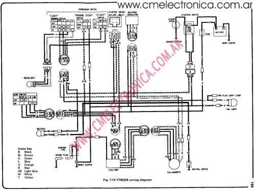 small resolution of yamaha vmax 225 wiring diagram imageresizertool com