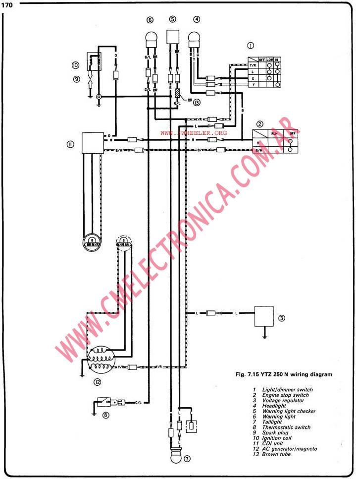 Yamaha Breeze Wiring Diagram, Yamaha, Free Engine Image