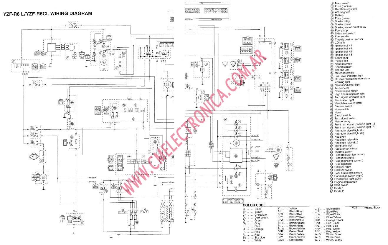 R6 Wiring Harness Layout 2008 - Auto Electrical Wiring Diagram on