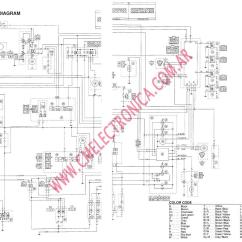 Yamaha R6 1999 Tach Wiring Diagram Hdmi Setup 2000 Question