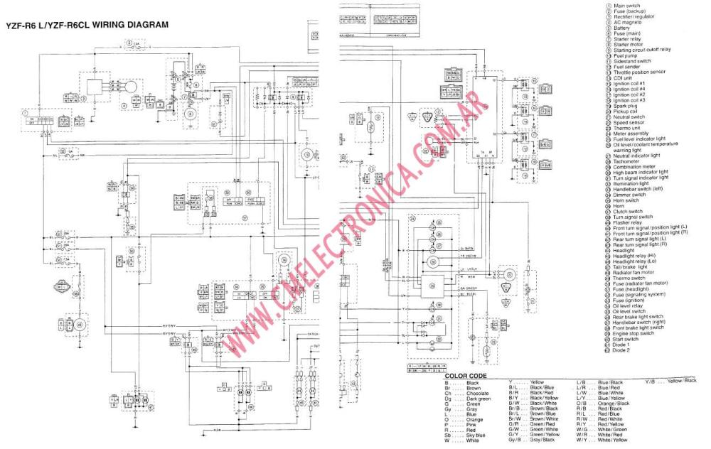 medium resolution of wiring diagram 2006 yamaha yzf r6 wiring diagram user 06 yamaha r6 wiring diagram