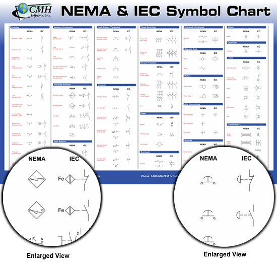 home wiring diagram symbols 2008 ford f550 trailer electrical reference posters and cards nema iec symbol chart
