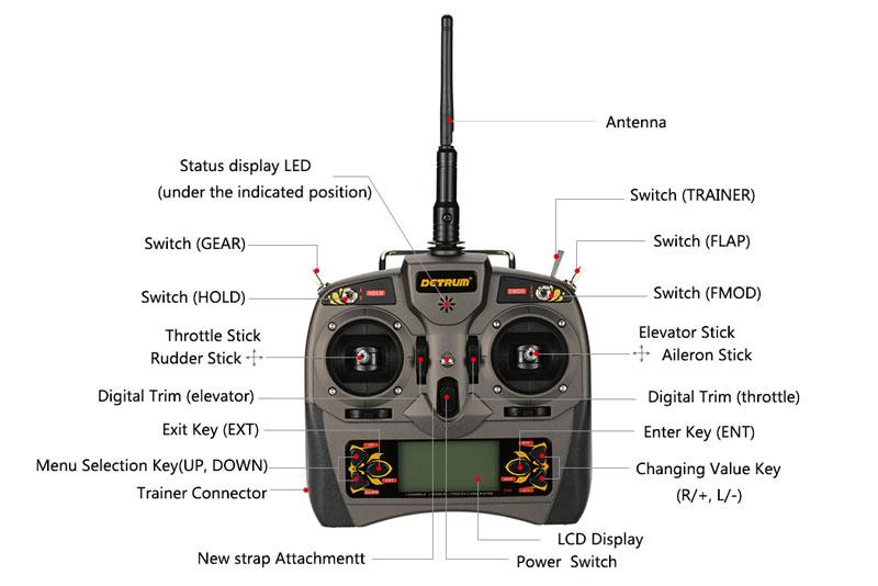 DYNAM DETRUM GAVIN-6C 6CH DIGITAL RADIO TX+RXC7+USB SIM
