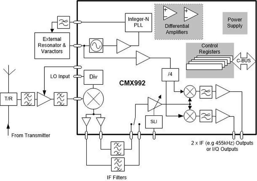 block diagram of hdtv transmitter and receiver