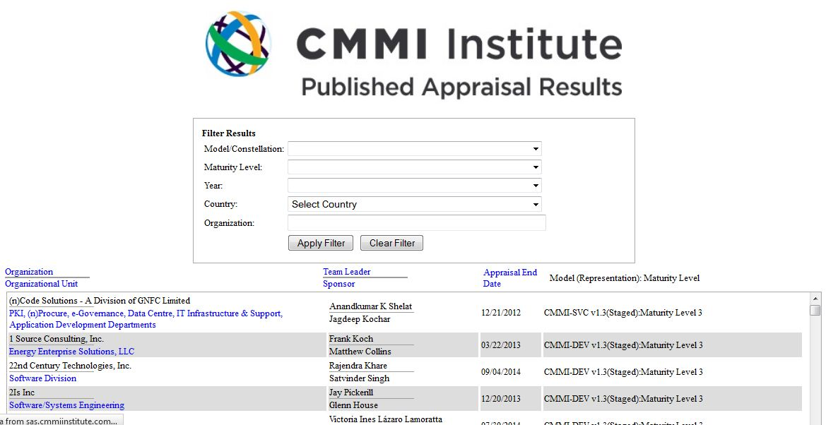 Is There A Central Web Site Repository Or Data Base Of Cmmi Were I