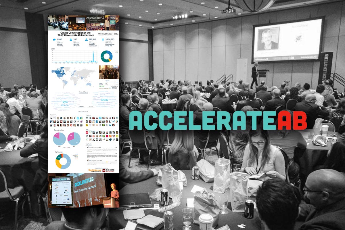 [Infographic] AccelerateAB online conversation reflects growth in vibrant Alberta tech industry