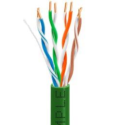 cat5e bulk ethernet cable 24awg cca 350mhz 1000 feet green [ 1000 x 1000 Pixel ]