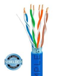 cat5e bulk stpftp ethernet cable 24awg bare copper  [ 1000 x 1000 Pixel ]