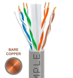 cat6 bulk ethernet cable 23awg bare copper 550mhz  [ 1000 x 1000 Pixel ]