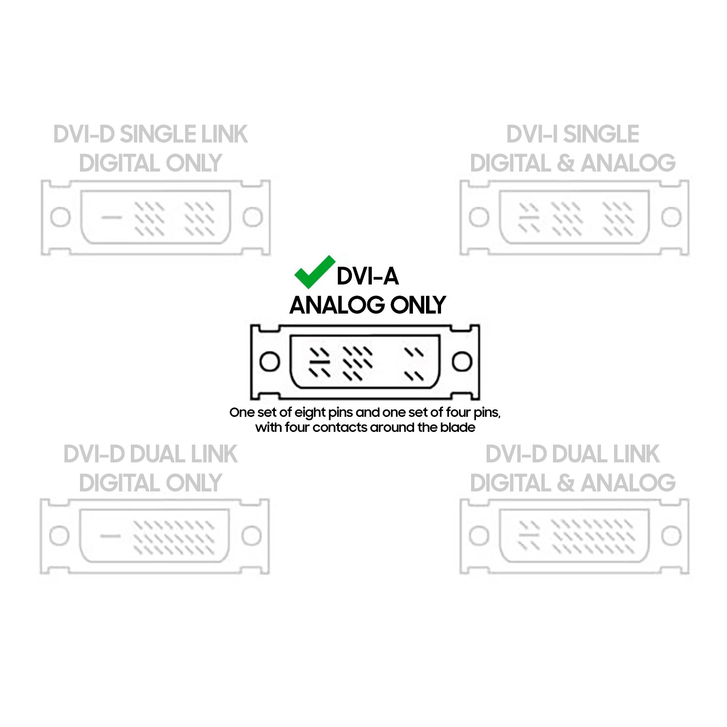 DVI-A Female to VGA Male Adapter GOLD