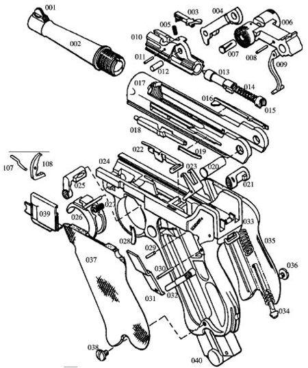 CMR Classic Firearms :: Luger Pistol P-08 Parabellum Parts
