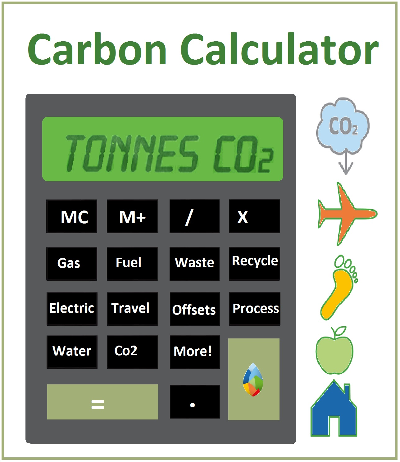 Carbon Calculator Graphic