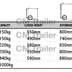Led Trailer Lights Wiring Diagram Nz White Rodgers Gas Valve Retractable Jockey Wheels | Cm Parts New Zealand & Accessories ...